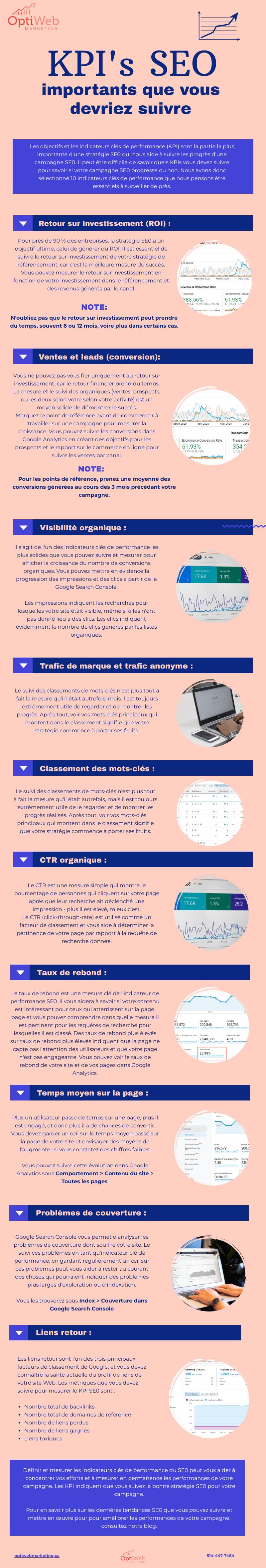 SEO KPIs Infographic
