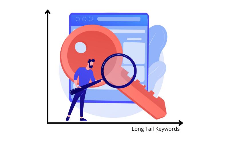 Longtail Keywords SEO