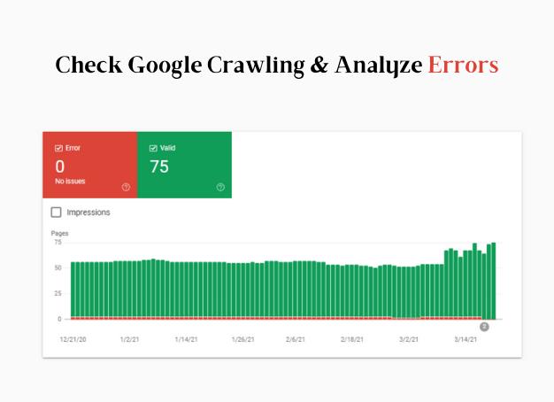 Analyze Crawl Errors